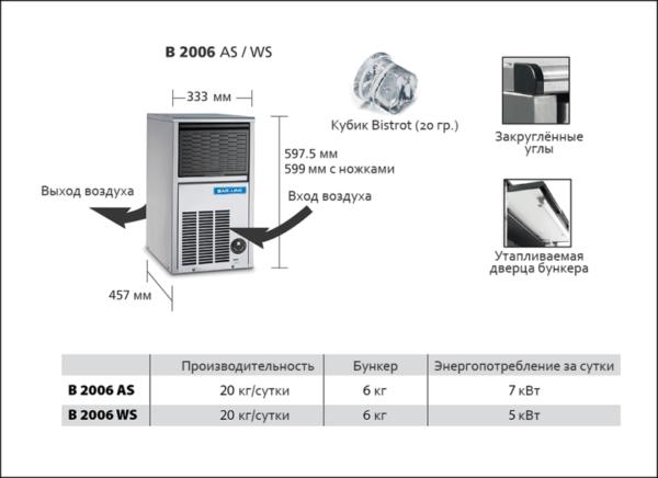 Льдогенератор SCOTSMAN B 2006 WS (кубик)